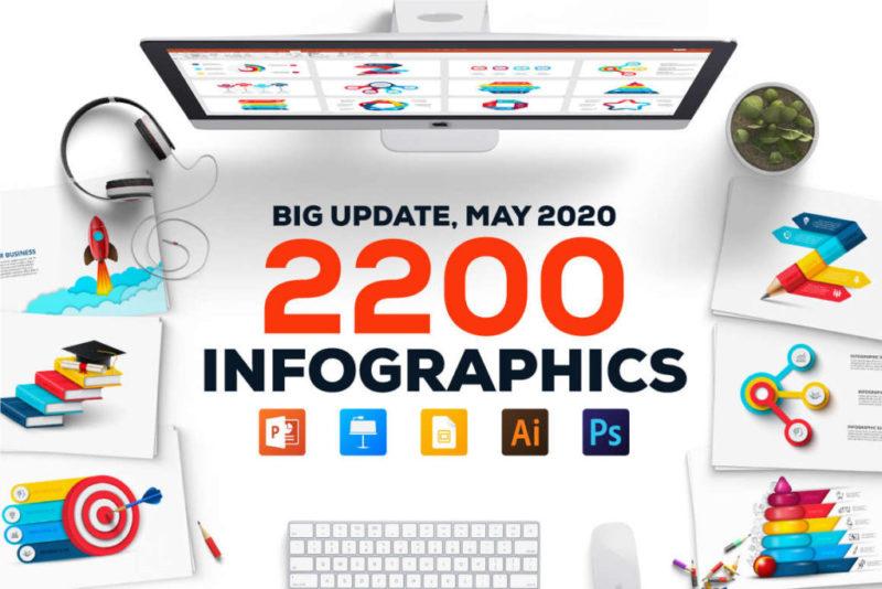 2200 infographics